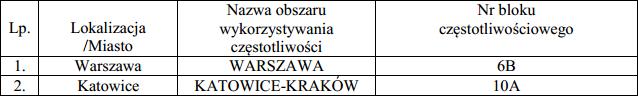 polskieradiobloki